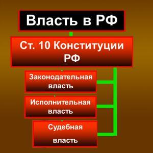 Органы власти Боковской