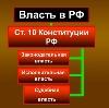Органы власти в Боковской